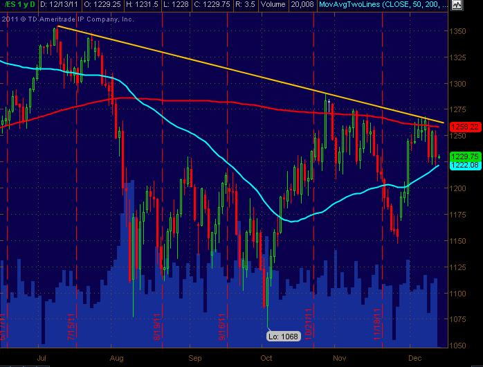 es daily for 121311