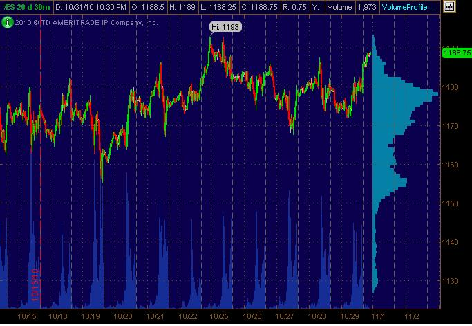 es tos 30m vol at price for 11110