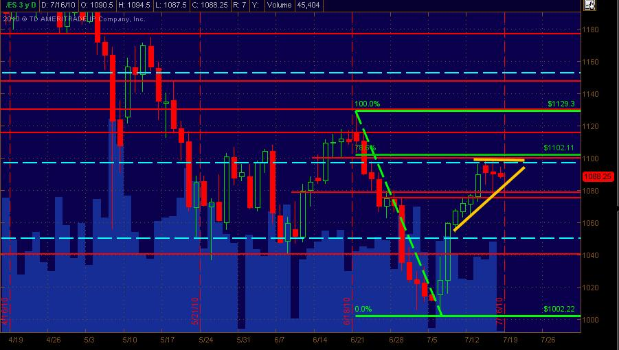 es daily for 71610