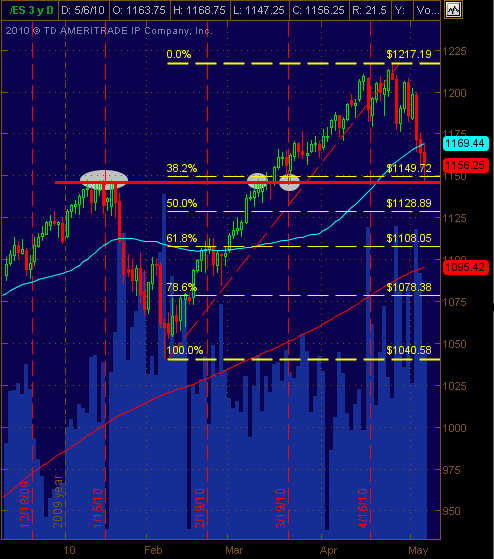 es daily for 5610
