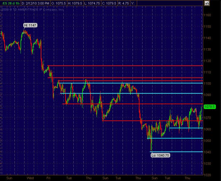 es sr hourly 21310