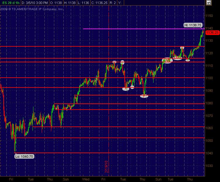 es 1 hour sr for 352010 update