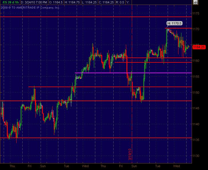 es sr 1hour for 32510