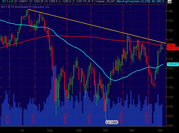 es daily for 12611