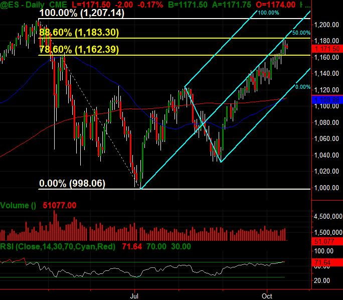 es daily for 101510