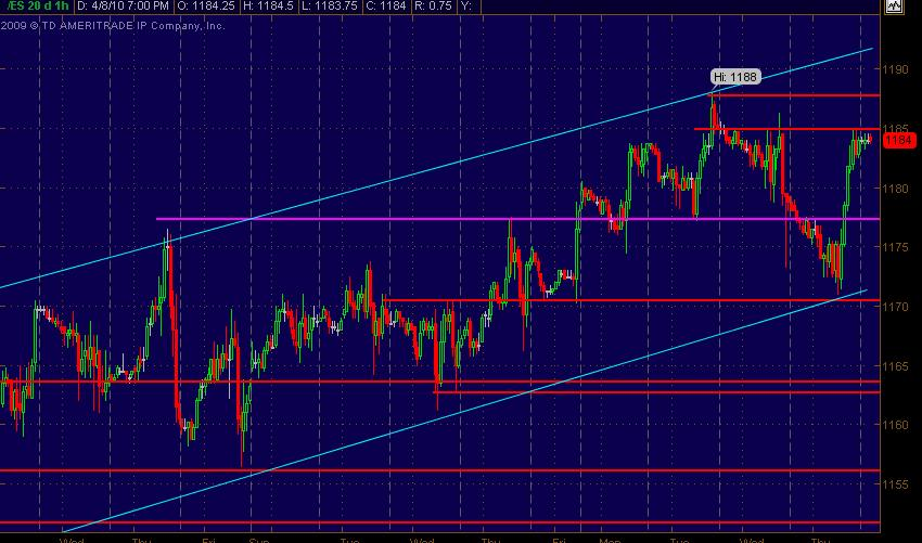 es 1 hour for 4910