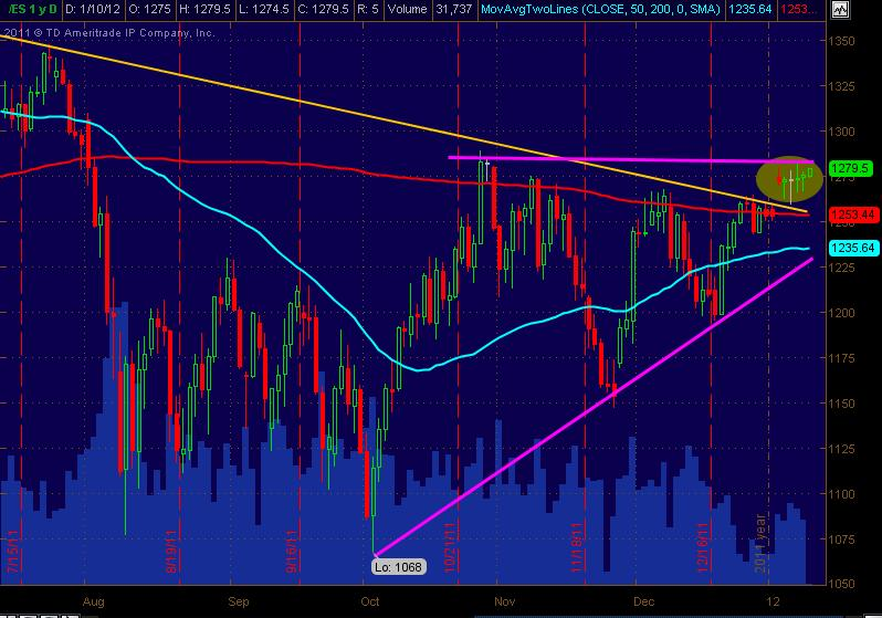 es daily for 11012
