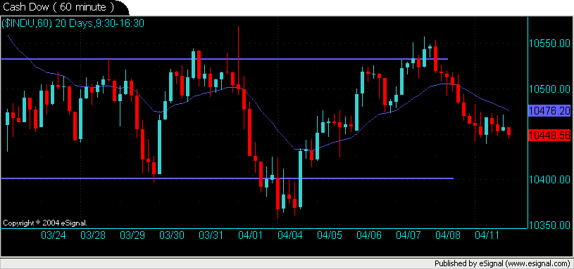 Cash Dow ( 60 minute )