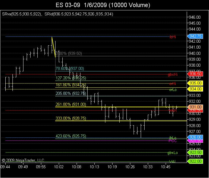 projection off 942.75 hits at POC