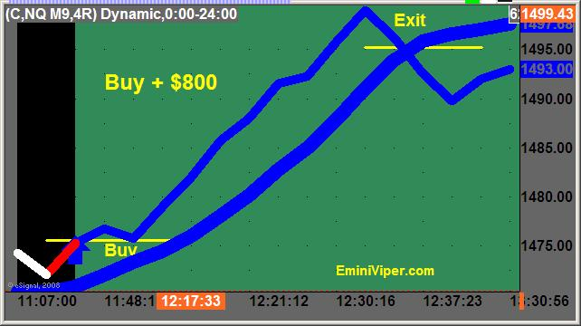 NQ Emini Long - June 8th