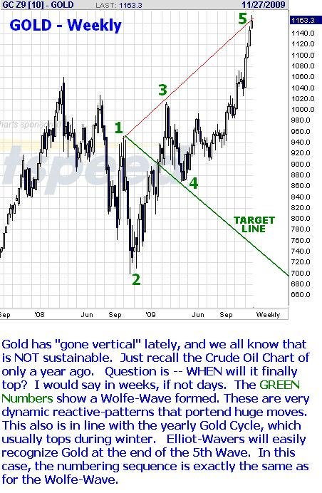 gold 91123