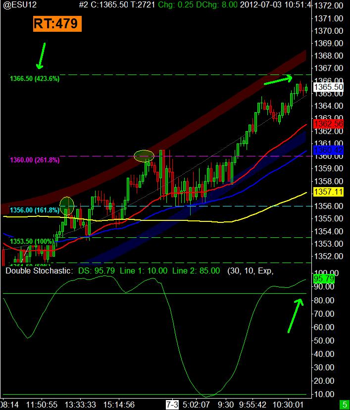 chart73
