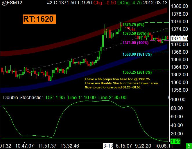 chart131