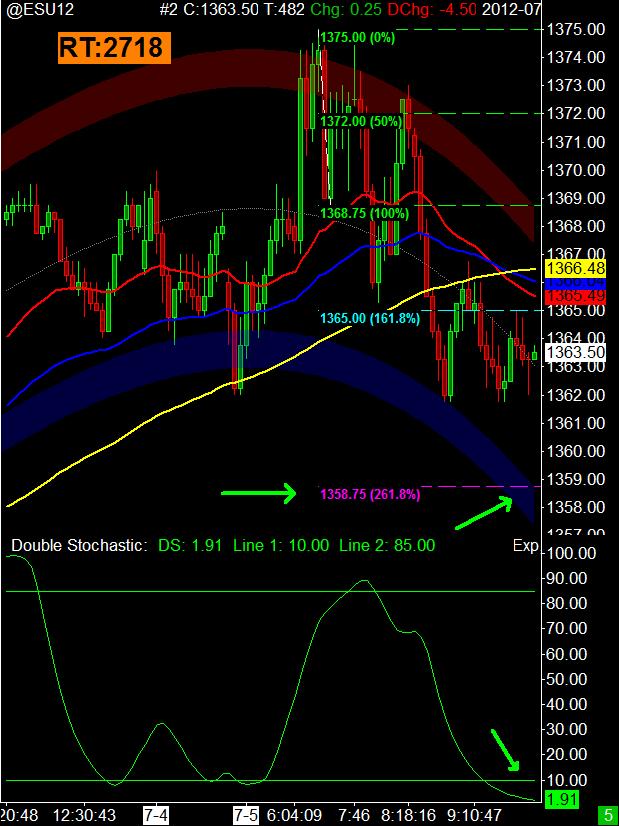 chart75