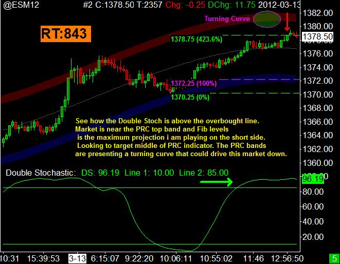 chart132
