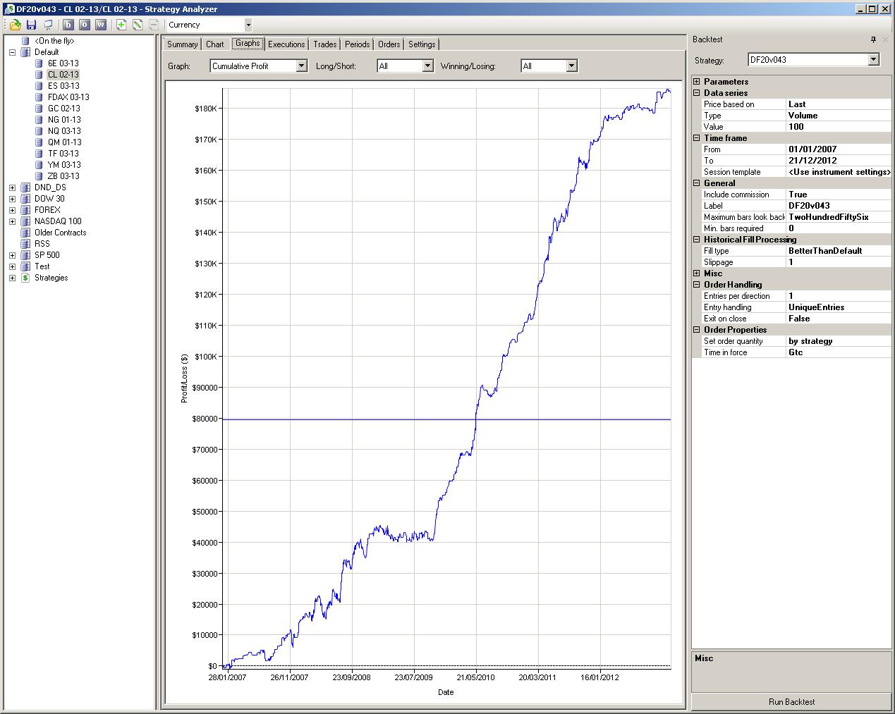 df20v043 config1 112007 12212012 graph