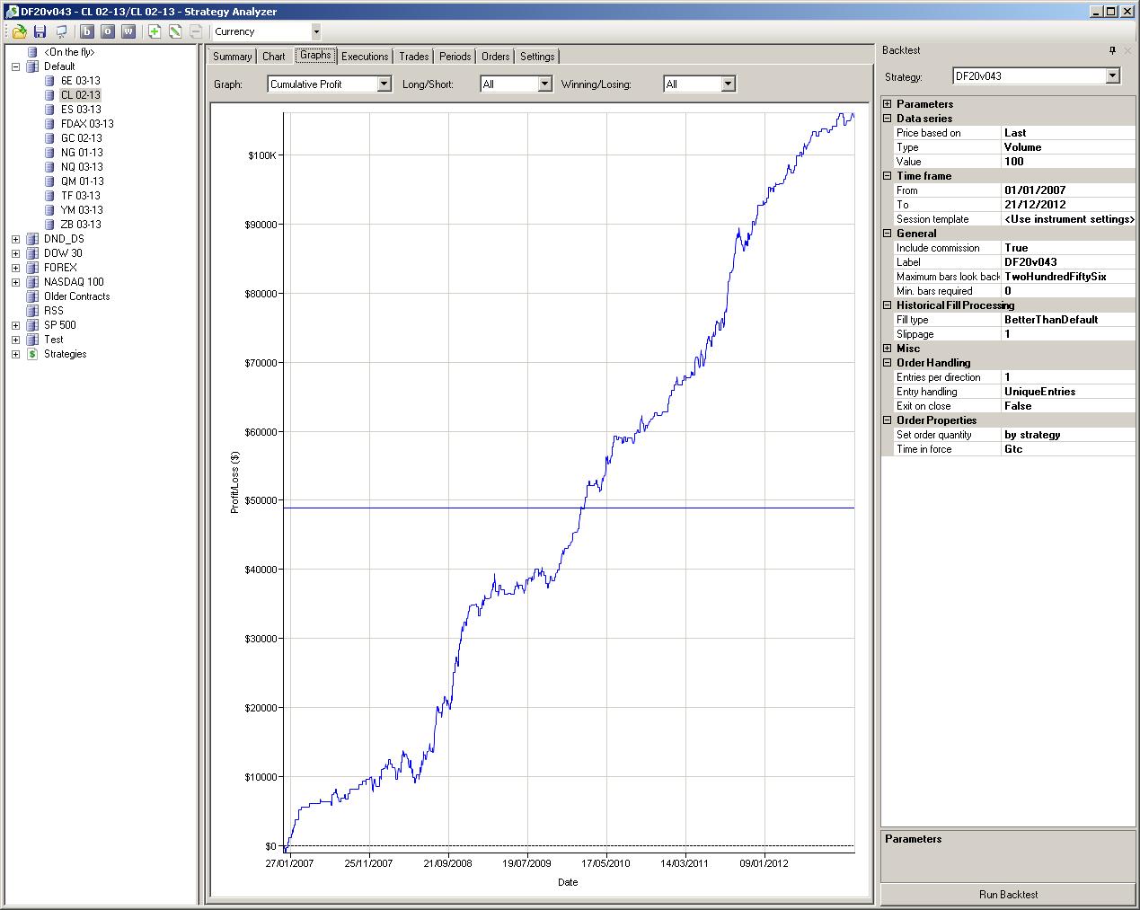 df20v043 config3 112007 12212012 graph