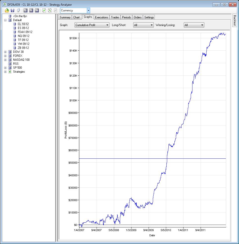 df20v039 ninja64 nymex eth pnl graph