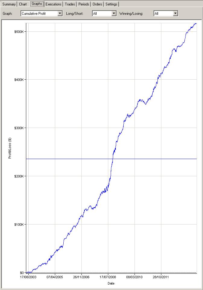 aa30v07 pl graph