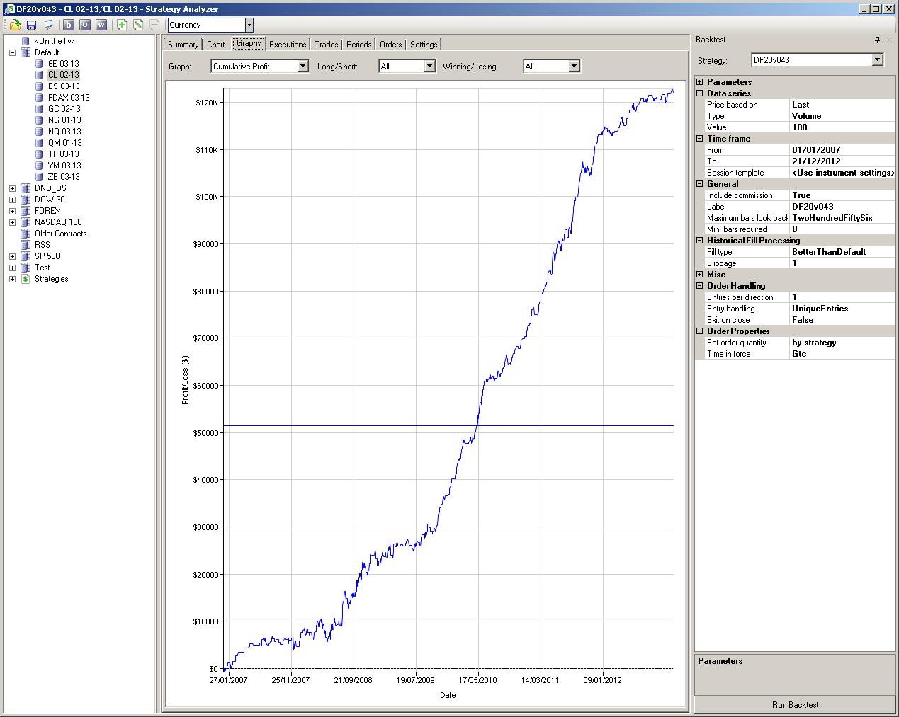 df20v043 config2 112007 12212012 graph