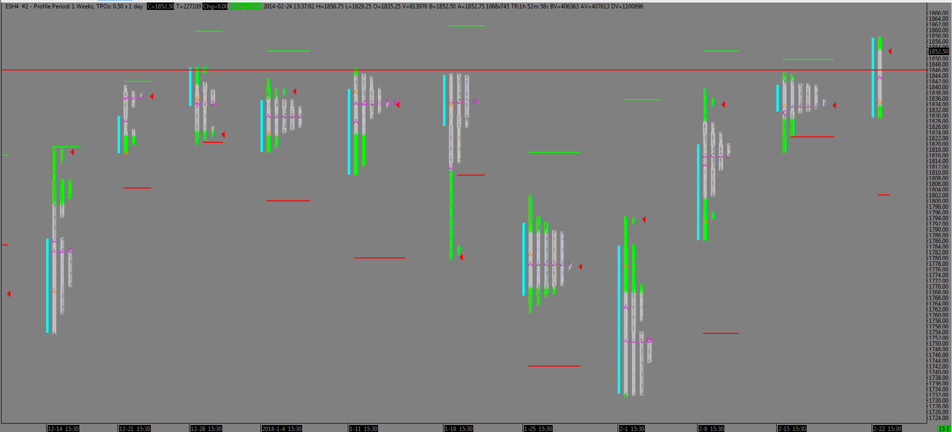 es weekly profile 2 24 14