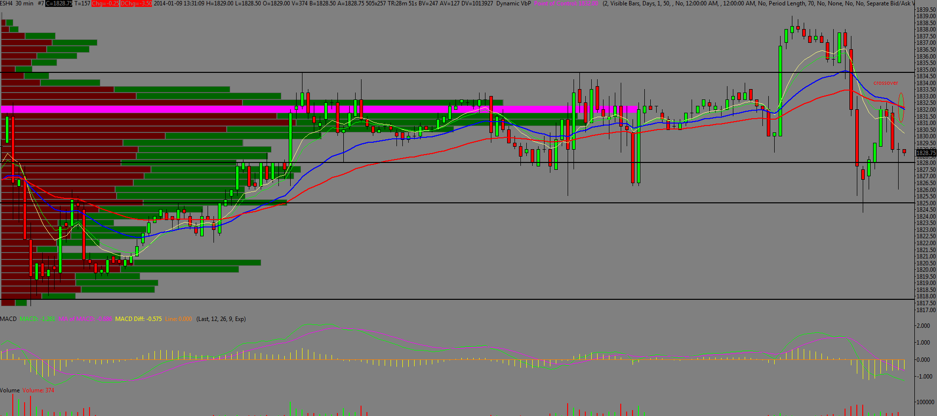 es 30 min afternoon 1 9 14
