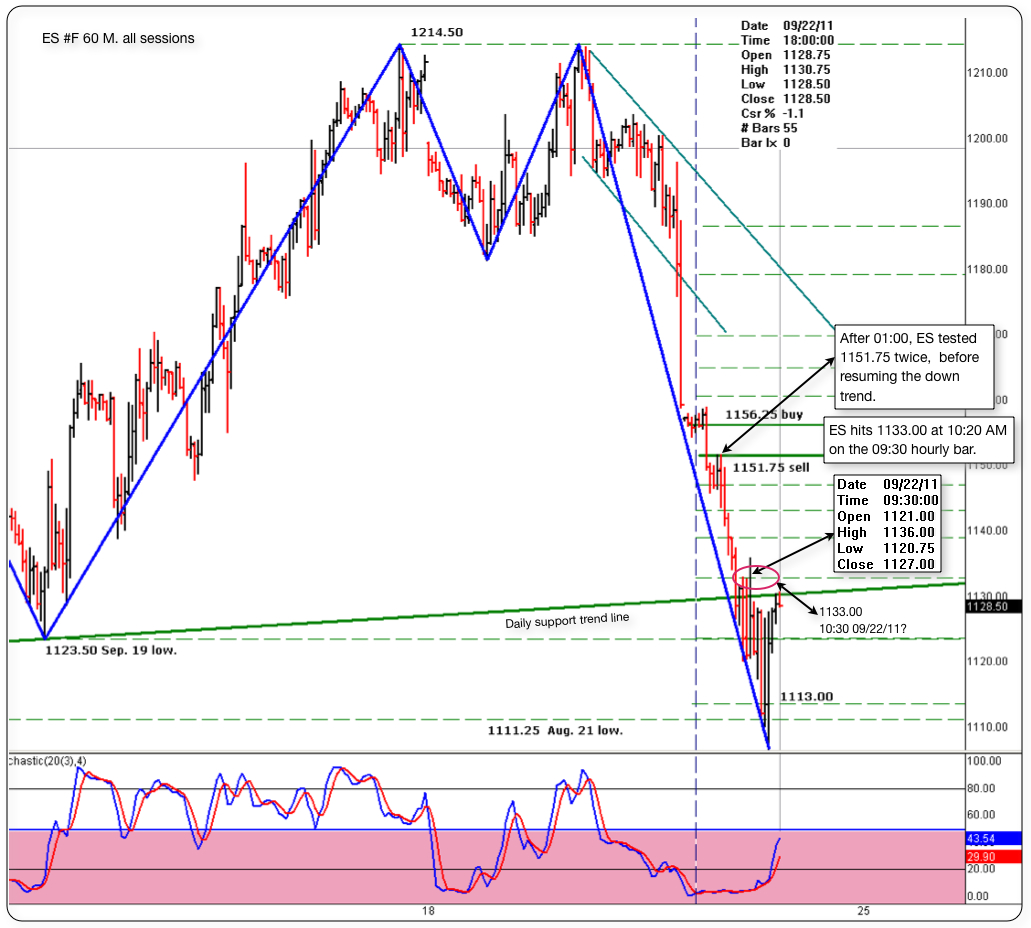es 60m all sessions 09222011
