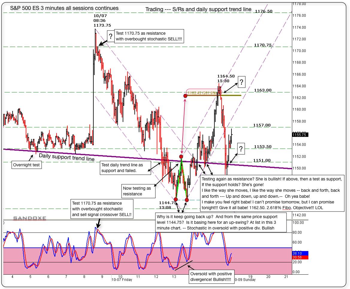 sp 500 es 3 minute chart 1163 00 sr objective 10072011